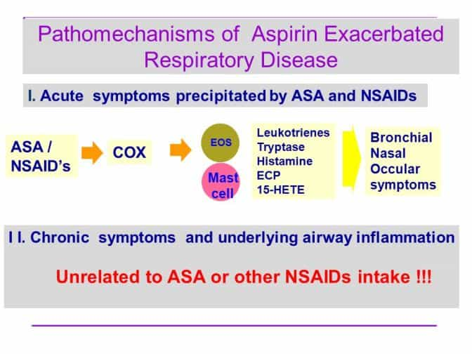 Aspirin-Exacerbated-Respiratory-Disease
